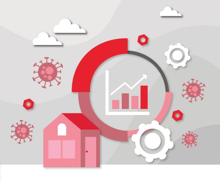Covid 19: Cómo van las ventas del sector inmobiliario en el 2021