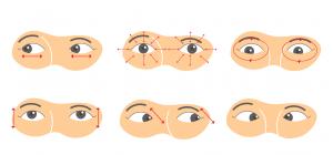 Ejercicio de ojos para teletrabajo